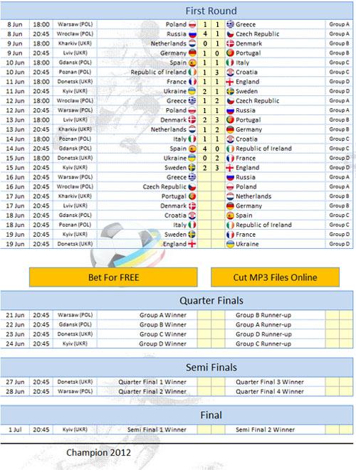 hasil sementara euro 2012