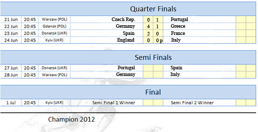 semi final euro 2012